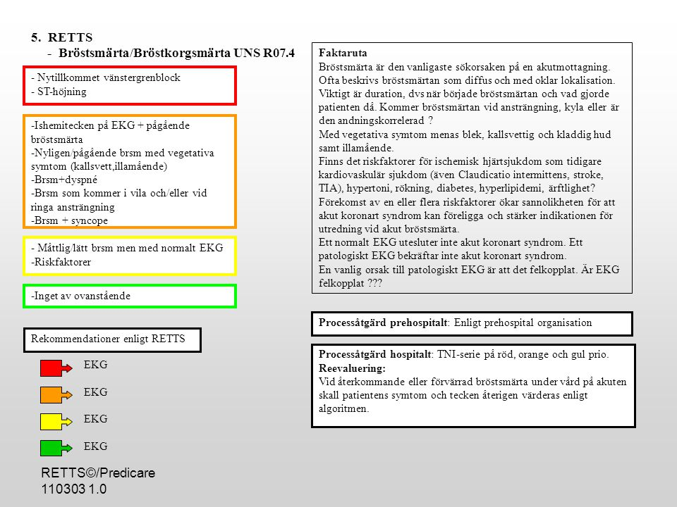 RETTS©/Predicare 110303 1.0 -Penetrerande skada -Infekterat öga med feber o värk -Frätskador eller risk för - Skada som måste sutureras* -Plötslig synnedsättning/synförändring Inget av ovanstående Processåtgärd hospitalt: Sårskador skall primärsutureras inom 6 timmar från skadan.