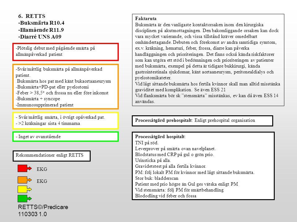 RETTS©/Predicare 110303 1.0 -Buksmärta -Kussmalandning -Acetondoft -Anamnes på medvetandepåverkan -P-glukos > 25 - Kräkningar -Diarré -Syncope i anamnesen -P-glukos 15-25 - Inget av ovanstående - P-glukos < 15 Processåtgärd hospitalt: PVK på gul eller högre prio.