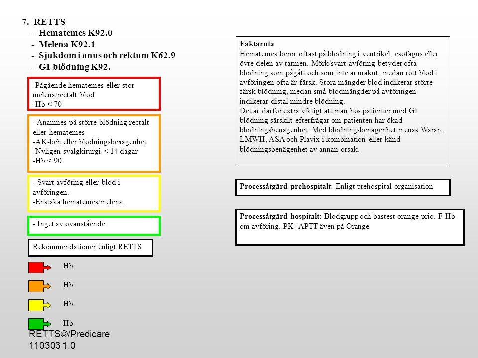 RETTS©/Predicare 110303 1.0 - Hb < 70 - Icterus+feber >38,5º -Hb < 90 -Psykotiskt beteende -Inget av ovanstående Processåtgärd hospitalt: Röda prover på alla eftersom leverstatus och PK-INR ingår.