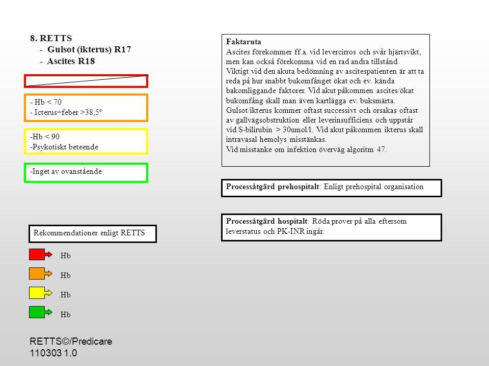 RETTS©/Predicare 110303 1.0 -Patient med aktuella upprepade krampanfall -Krampanfall utan tidigare känd epilepsi -AK-beh eller blödningsbenägenhet -Skalltrauma - Krampanfall och tidigare känd epilepsi - Inget av ovanstående Processåtgärd hospitalt: : Om pat tar EP- medicin sparas ett rör för läkemedelskoncentration (skickas på läkarordination).
