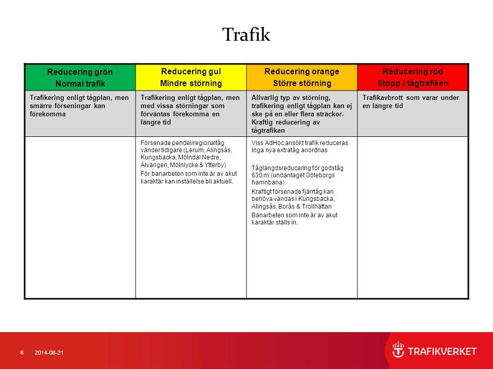 62014-08-21 Trafik Reducering grön Normal trafik Reducering gul Mindre störning Reducering orange Större störning Reducering röd Stopp i tågtrafiken Trafikering enligt tågplan, men smärre förseningar kan förekomma Trafikering enligt tågplan, men med vissa störningar som förväntas förekomma en längre tid Allvarlig typ av störning, trafikering enligt tågplan kan ej ske på en eller flera sträckor.