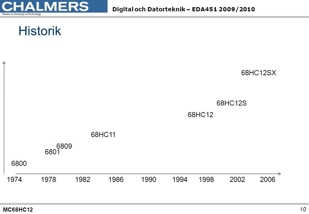 MC68HC12 Digital och Datorteknik – EDA451 2009/2010 Historik 10 1974 6800 6801 6809 68HC11 68HC12 68HC12S 68HC12SX 1978 19821986199019941998 20022006