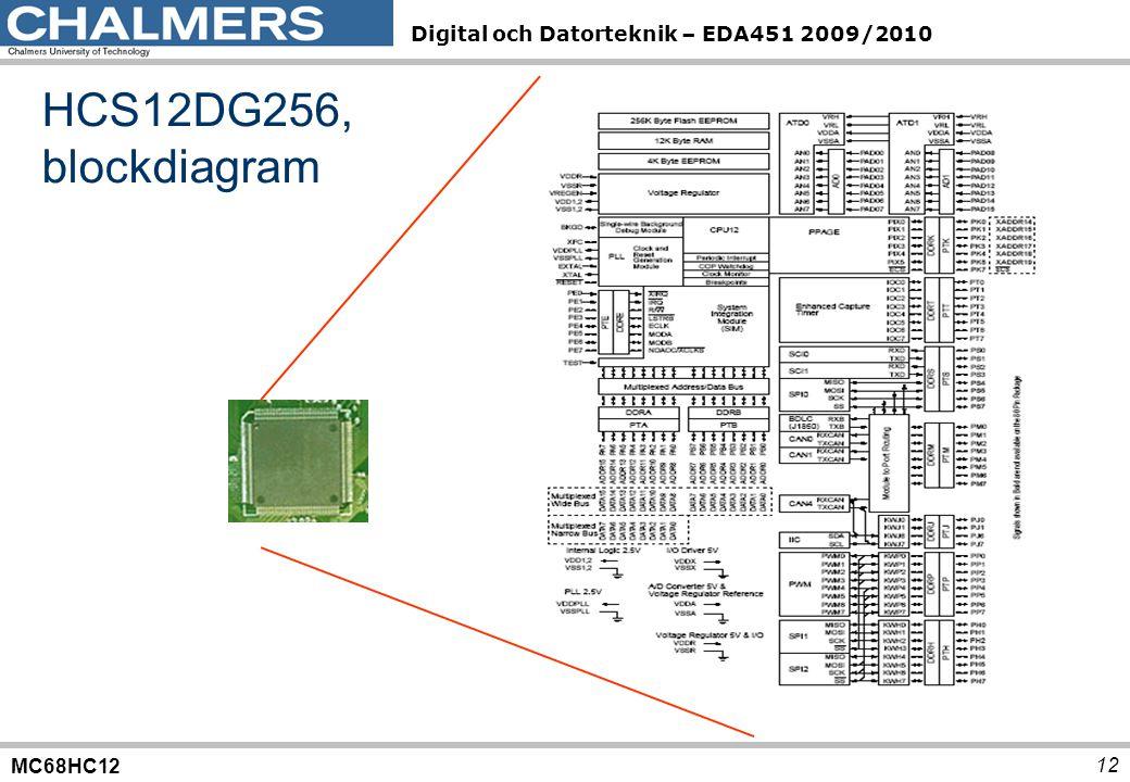 MC68HC12 Digital och Datorteknik – EDA451 2009/2010 12 HCS12DG256, blockdiagram