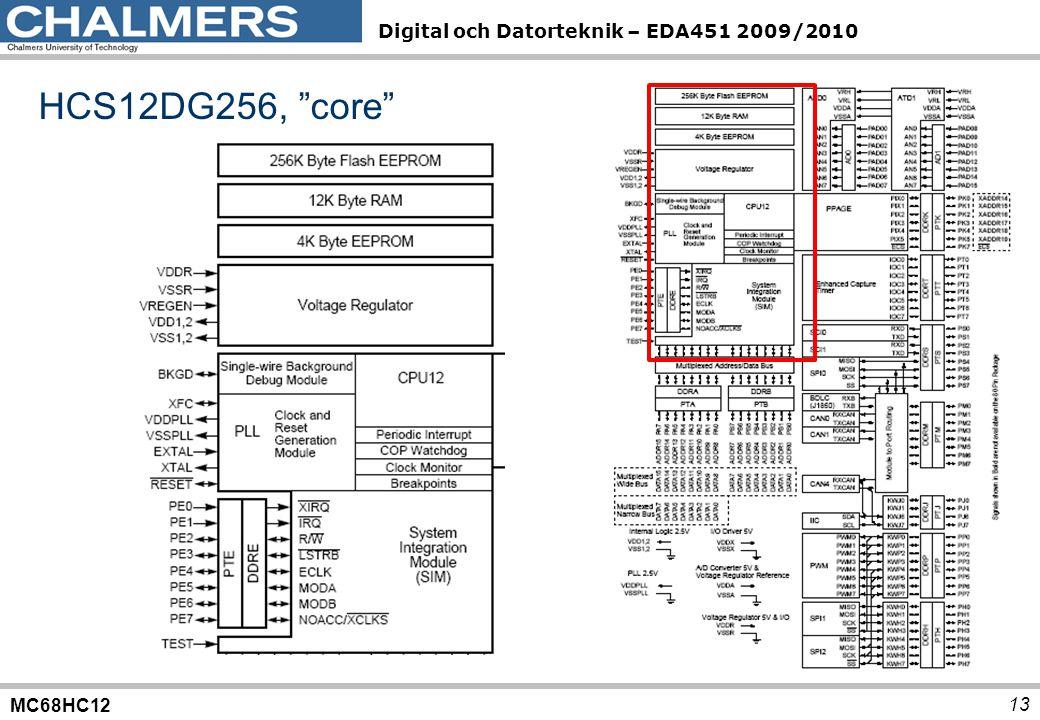 MC68HC12 Digital och Datorteknik – EDA451 2009/2010 13 HCS12DG256, core
