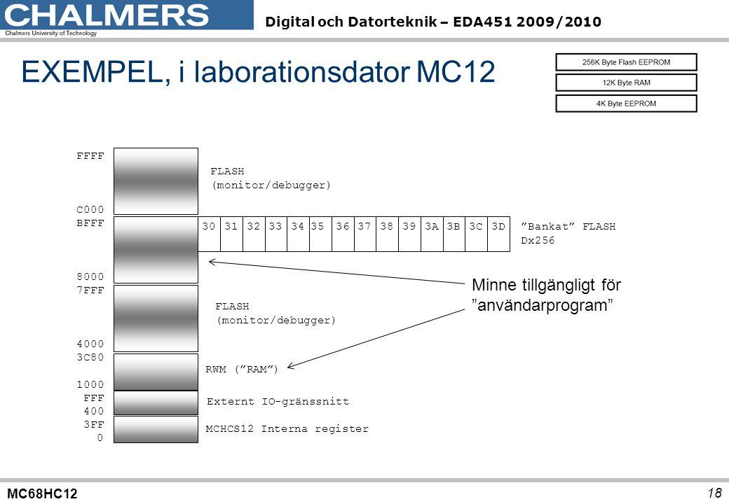 MC68HC12 Digital och Datorteknik – EDA451 2009/2010 18 FFFF C000 BFFF 8000 7FFF 4000 3C80 1000 FFF 400 3FF 0 30 3132 333435 3637 38393A3B3C3D FLASH (monitor/debugger) Bankat FLASH Dx256 RWM ( RAM ) Externt IO-gränssnitt MCHCS12 Interna register EXEMPEL, i laborationsdator MC12 FLASH (monitor/debugger) Minne tillgängligt för användarprogram