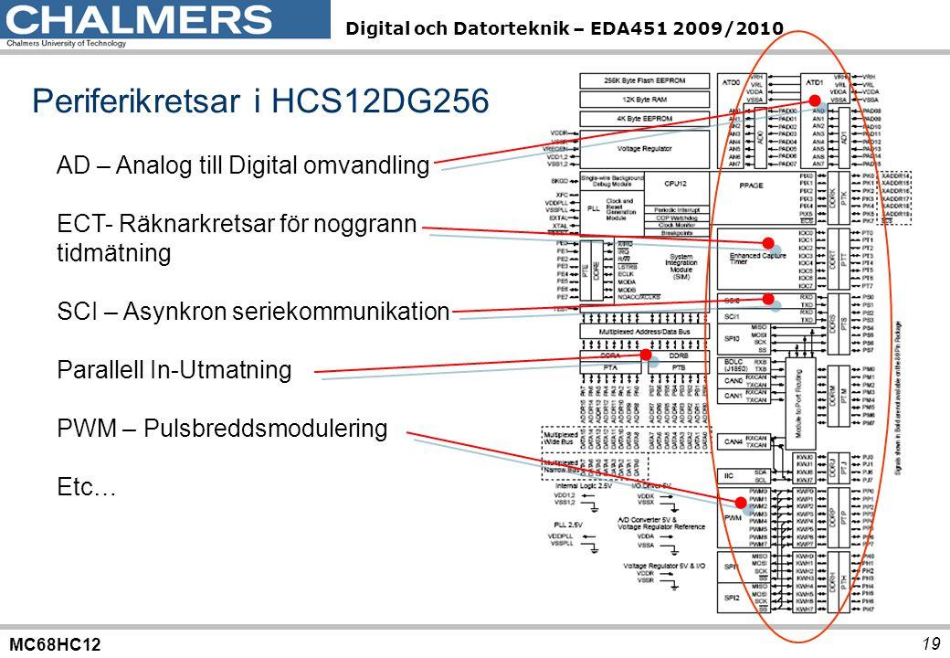 MC68HC12 Digital och Datorteknik – EDA451 2009/2010 19 Periferikretsar i HCS12DG256 AD – Analog till Digital omvandling ECT- Räknarkretsar för noggrann tidmätning SCI – Asynkron seriekommunikation Parallell In-Utmatning PWM – Pulsbreddsmodulering Etc…
