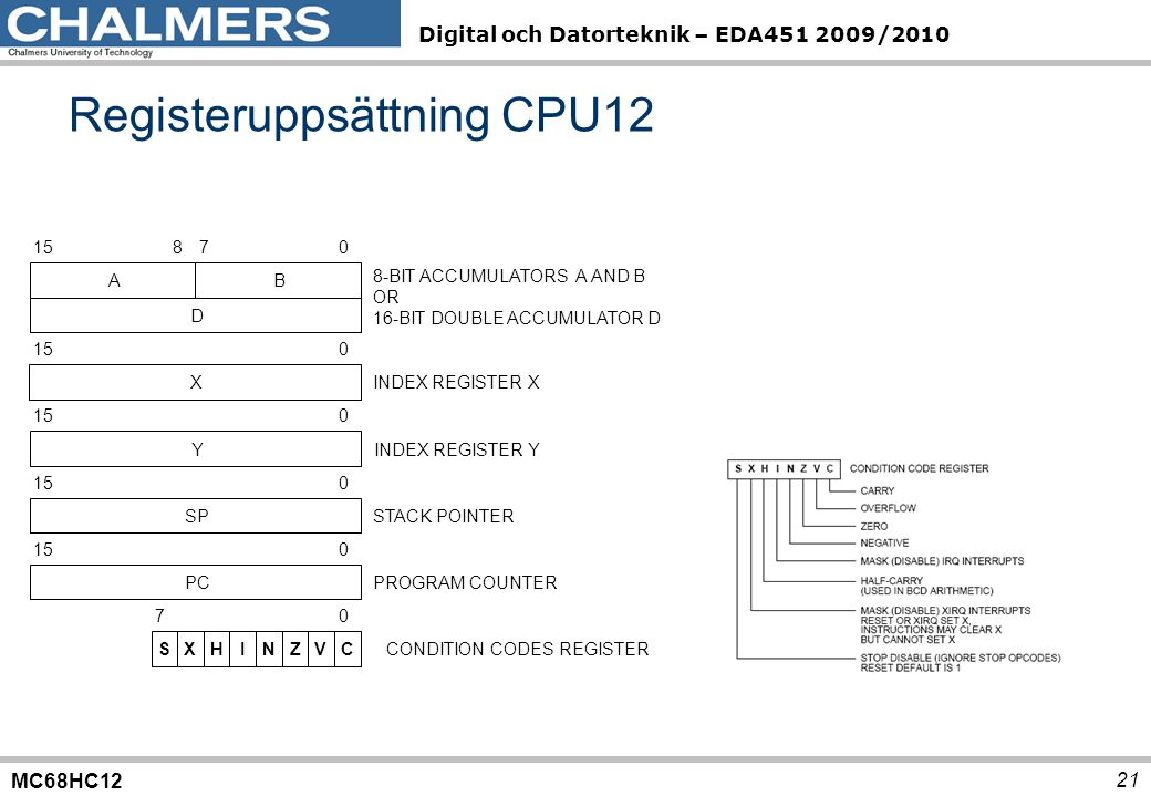 MC68HC12 Digital och Datorteknik – EDA451 2009/2010 Registeruppsättning CPU12 21 B 8-BIT ACCUMULATORS A AND B OR 16-BIT DOUBLE ACCUMULATOR D 70 D X INDEX REGISTER X 150 PC PROGRAM COUNTER 150 SP STACK POINTER 150 C 0 CONDITION CODES REGISTER VZNIHXS 7 A 8 15 Y INDEX REGISTER Y 150