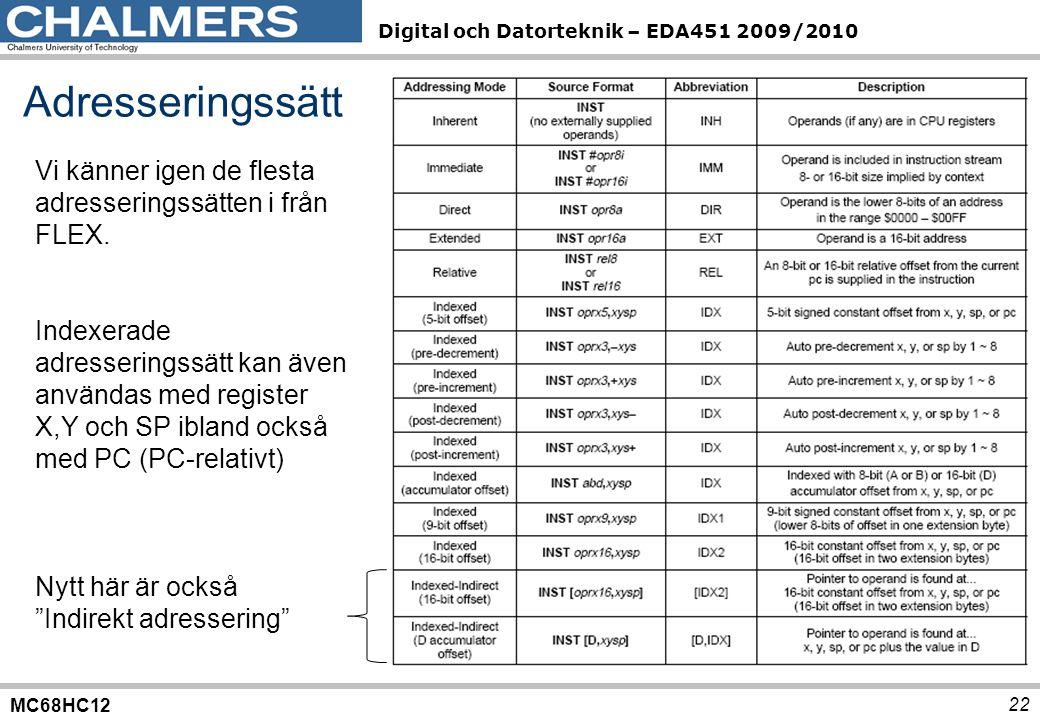 MC68HC12 Digital och Datorteknik – EDA451 2009/2010 Adresseringssätt 22 Vi känner igen de flesta adresseringssätten i från FLEX. Indexerade adresserin