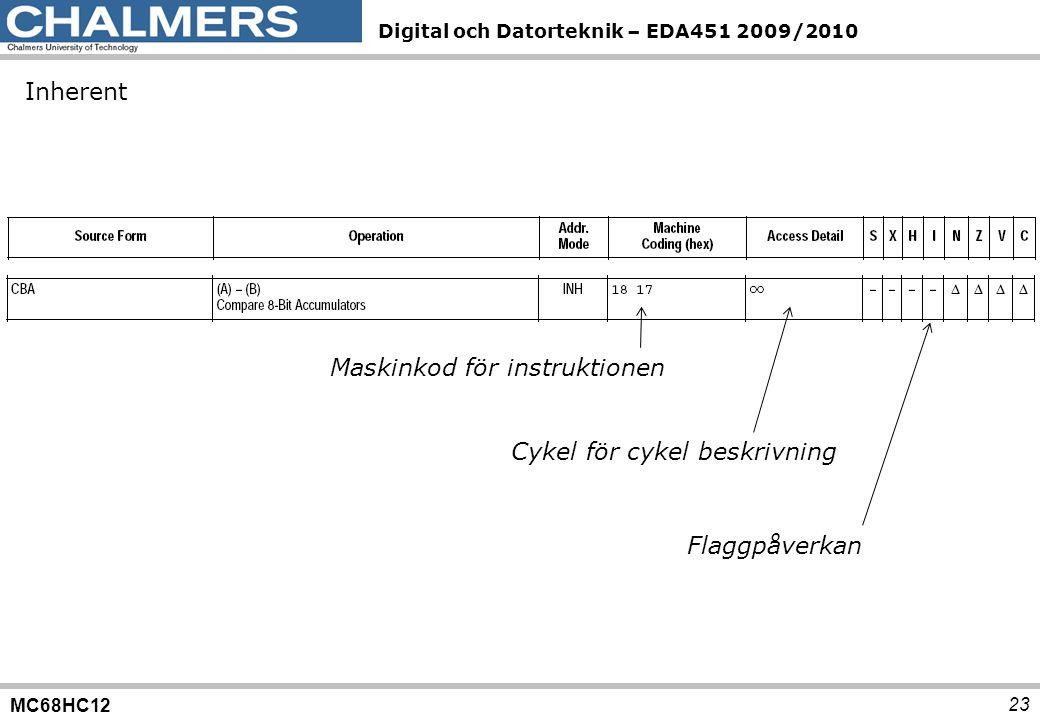 MC68HC12 Digital och Datorteknik – EDA451 2009/2010 23 Inherent Maskinkod för instruktionen Cykel för cykel beskrivning Flaggpåverkan