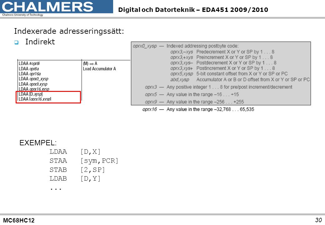 MC68HC12 Digital och Datorteknik – EDA451 2009/2010 30 Indexerade adresseringssätt:  Indirekt EXEMPEL: LDAA[D,X] STAA[sym,PCR] STAB[2,SP] LDAB[D,Y]..