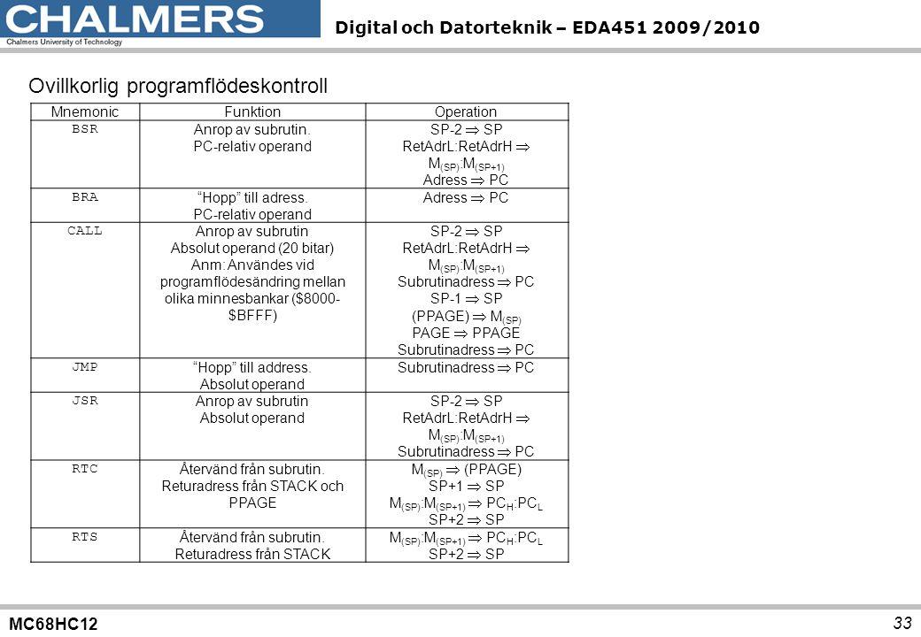 MC68HC12 Digital och Datorteknik – EDA451 2009/2010 MnemonicFunktionOperation BSR Anrop av subrutin. PC-relativ operand SP-2  SP RetAdrL:RetAdrH  M