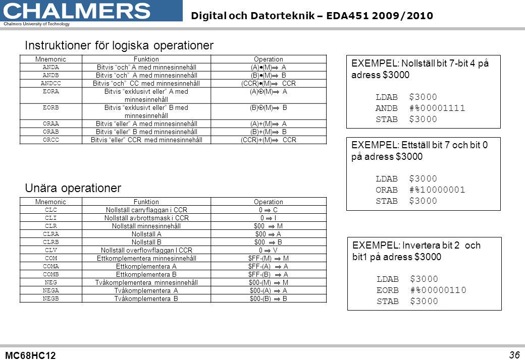 MC68HC12 Digital och Datorteknik – EDA451 2009/2010 36 Instruktioner för logiska operationer MnemonicFunktionOperation ANDA Bitvis och A med minnesinnehåll (A)  (M)  A ANDB Bitvis och A med minnesinnehåll (B)  (M)  B ANDCC Bitvis och CC med minnesinnehåll (CCR)  (M)  CCR EORA Bitvis exklusivt eller A med minnesinnehåll (A)  (M)  A EORB Bitvis exklusivt eller B med minnesinnehåll (B)  (M)  B ORAA Bitvis eller A med minnesinnehåll (A)+(M)  A ORAB Bitvis eller B med minnesinnehåll (B)+(M)  B ORCC Bitvis eller CCR med minnesinnehåll (CCR)+(M)  CCR MnemonicFunktionOperation CLC Nollställ carryflaggan i CCR 0  C CLI Nollställ avbrottsmask i CCR 0  I CLR Nollställ minnesinnehåll $00  M CLRA Nollställ A $00  A CLRB Nollställ B $00  B CLV Nollställ overflowflaggan I CCR 0  V COM Ettkomplementera minnesinnehåll $FF-(M)  M COMA Ettkomplementera A $FF-(A)  A COMB Ettkomplementera B $FF-(B)  A NEG Tvåkomplementera minnesinnehåll $00-(M)  M NEGA Tvåkomplementera A $00-(A)  A NEGB Tvåkomplementera B $00-(B)  B Unära operationer EXEMPEL: Nollställ bit 7-bit 4 på adress $3000 LDAB $3000 ANDB #%00001111 STAB $3000 EXEMPEL: Ettställ bit 7 och bit 0 på adress $3000 LDAB $3000 ORAB #%10000001 STAB $3000 EXEMPEL: Invertera bit 2 och bit1 på adress $3000 LDAB $3000 EORB #%00000110 STAB $3000