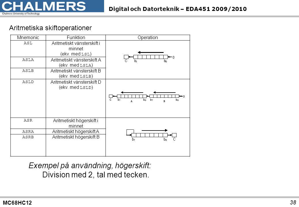 MC68HC12 Digital och Datorteknik – EDA451 2009/2010 38 Aritmetiska skiftoperationer MnemonicFunktionOperation ASL Aritmetiskt vänsterskift i minnet (ekv.