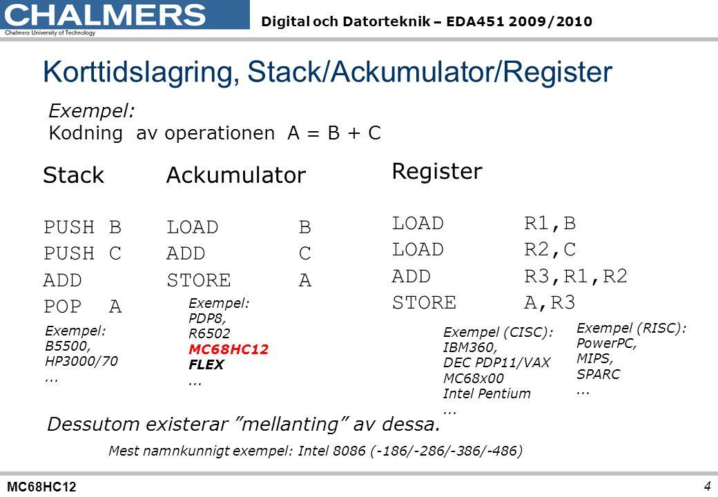 MC68HC12 Digital och Datorteknik – EDA451 2009/2010 Korttidslagring, Stack/Ackumulator/Register 4 Stack PUSHB PUSHC ADD POPA Exempel: Kodning av opera