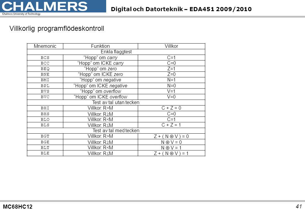"""MC68HC12 Digital och Datorteknik – EDA451 2009/2010 41 MnemonicFunktionVillkor Enkla flaggtest BCS """"Hopp"""" om carryC=1 BCC """"Hopp"""" om ICKE carryC=0 BEQ"""