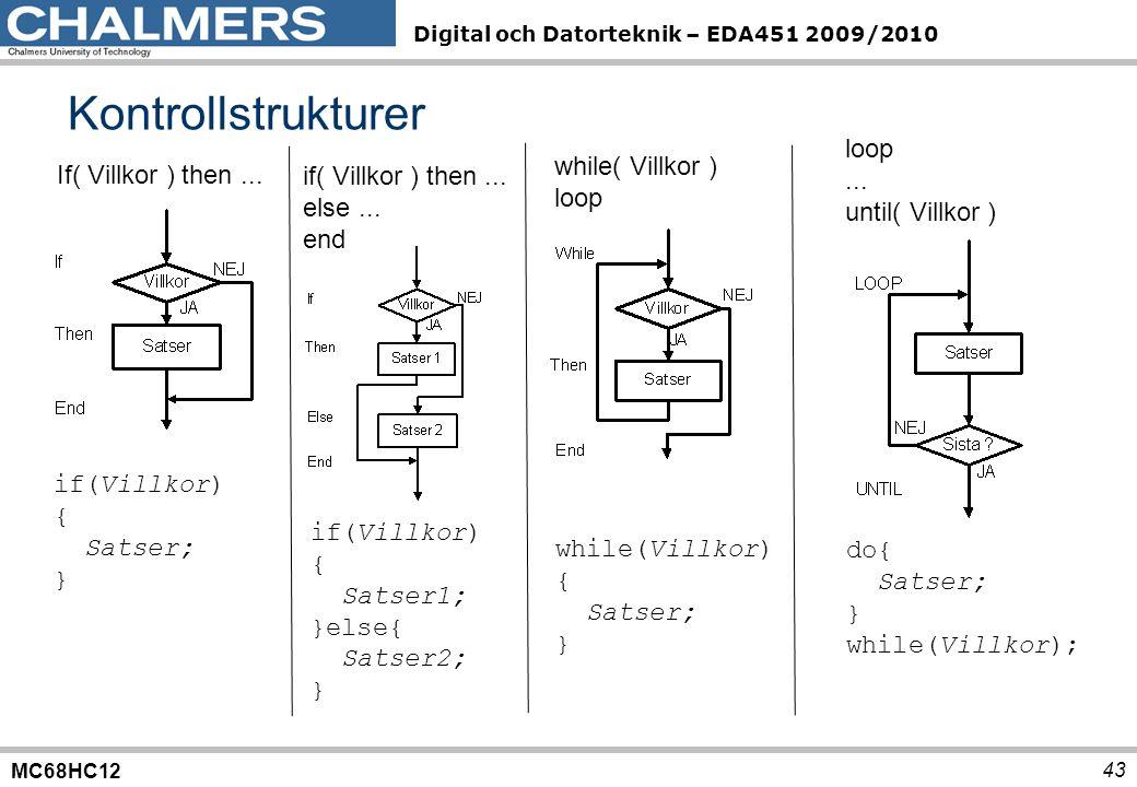 MC68HC12 Digital och Datorteknik – EDA451 2009/2010 Kontrollstrukturer 43 If( Villkor ) then...