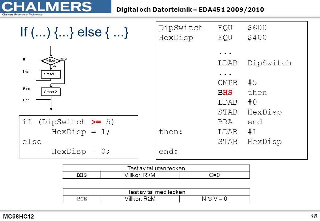 MC68HC12 Digital och Datorteknik – EDA451 2009/2010 48 DipSwitchEQU$600 HexDispEQU$400...