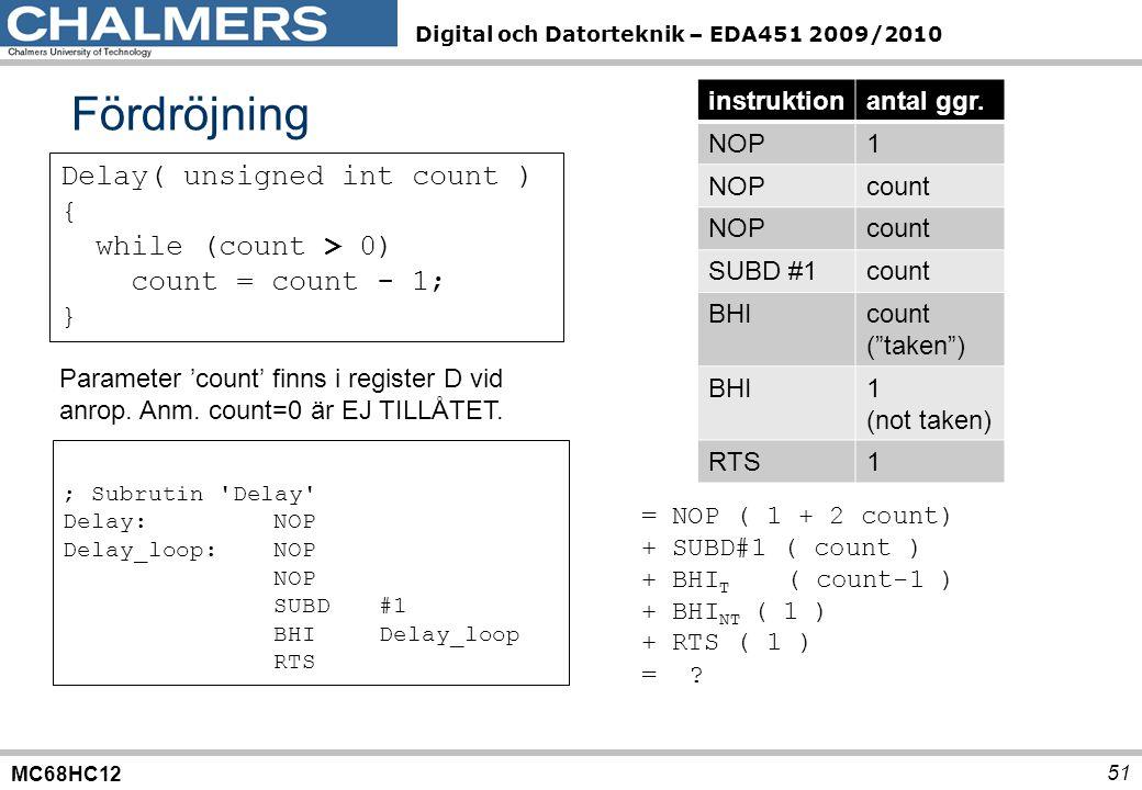 MC68HC12 Digital och Datorteknik – EDA451 2009/2010 51 Fördröjning Delay( unsigned int count ) { while (count > 0) count = count - 1; } ; Subrutin Delay Delay:NOP Delay_loop:NOP NOP SUBD#1 BHIDelay_loop RTS Parameter 'count' finns i register D vid anrop.