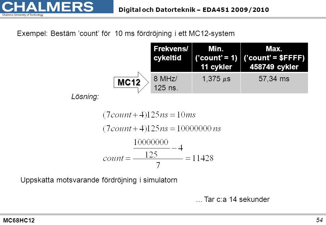 MC68HC12 Digital och Datorteknik – EDA451 2009/2010 54 Exempel: Bestäm 'count' för 10 ms fördröjning i ett MC12-system Frekvens/ cykeltid Min. ('count
