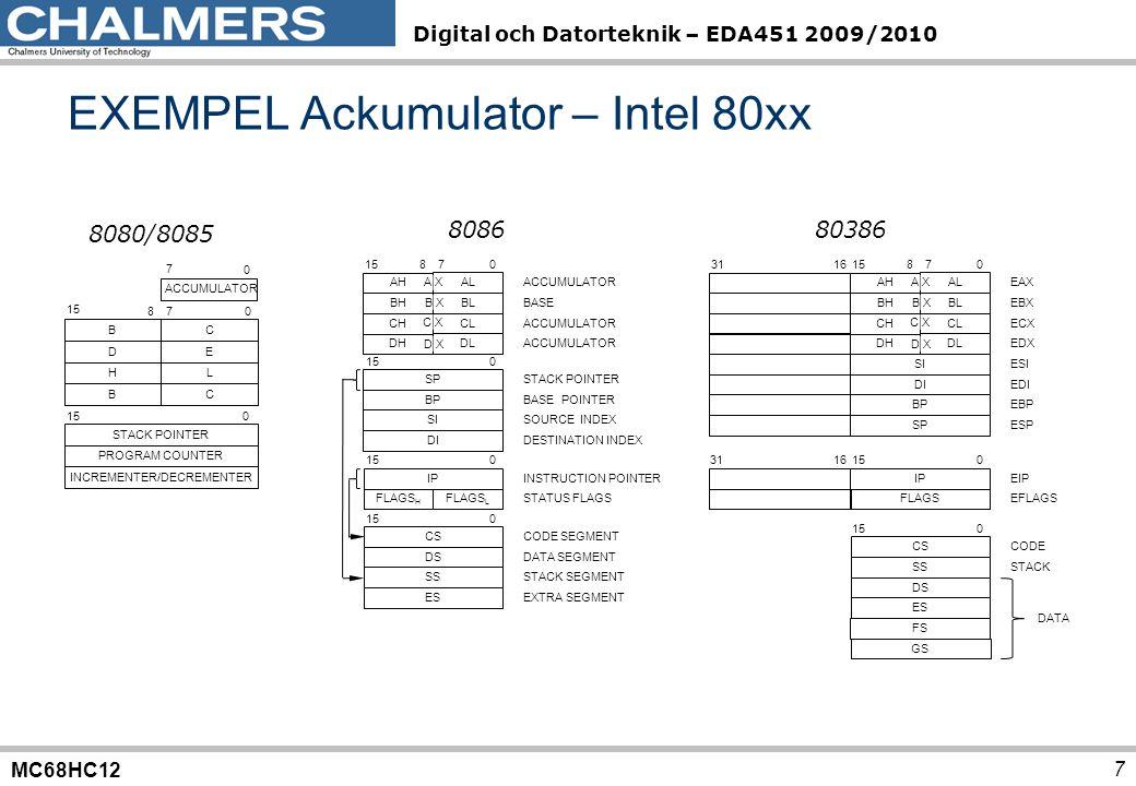 MC68HC12 Digital och Datorteknik – EDA451 2009/2010 EXEMPEL Ackumulator – Intel 80xx 7 80386 EAX EBX ECX EDX ESI EIP EFLAGS CODE STACK DATA AHAL A X BHBL CHCL DHDL SI IP FLAGS CS SS DS ES B X C X D X 311615870 EDI DI EBP BP ESP SP 0151631 FS GS 015 BC ACCUMULATOR STACK POINTER 8080/8085 0 7 015 078 DE HL BC PROGRAM COUNTER INCREMENTER/DECREMENTER 8086 ACCUMULATOR BASE ACCUMULATOR STACK POINTER BASE POINTER SOURCE INDEX DESTINATION INDEX INSTRUCTION POINTER STATUS FLAGS CODE SEGMENT DATA SEGMENT STACK SEGMENT EXTRA SEGMENT AHAL A X BHBL CHCL DHDL SP BP SI DI IP FLAGS H FLAGS L CS DS SS ES B X C X D X 0 7815 0 0 0