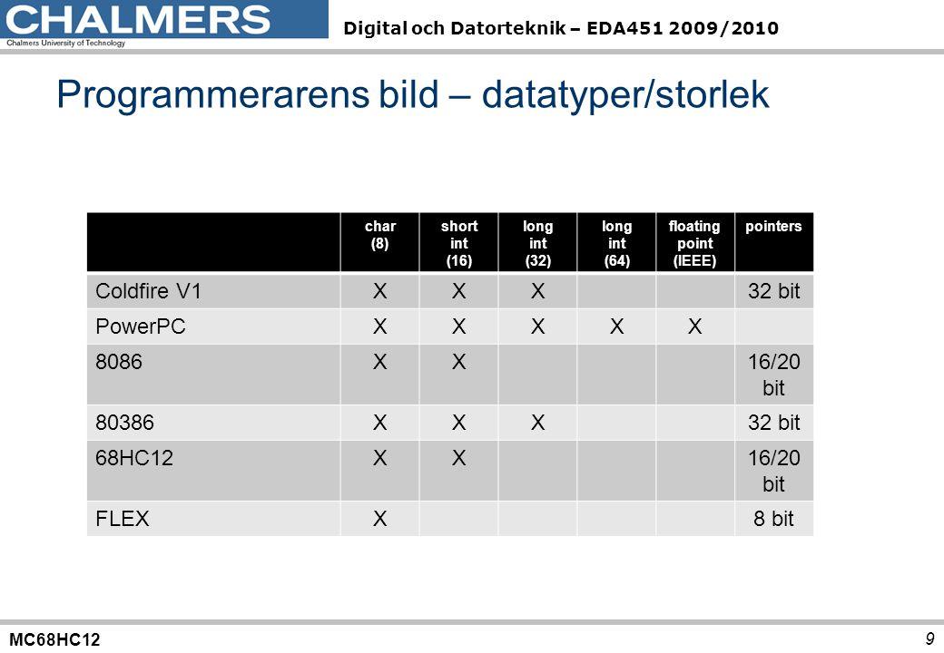 MC68HC12 Digital och Datorteknik – EDA451 2009/2010 30 Indexerade adresseringssätt:  Indirekt EXEMPEL: LDAA[D,X] STAA[sym,PCR] STAB[2,SP] LDAB[D,Y]...