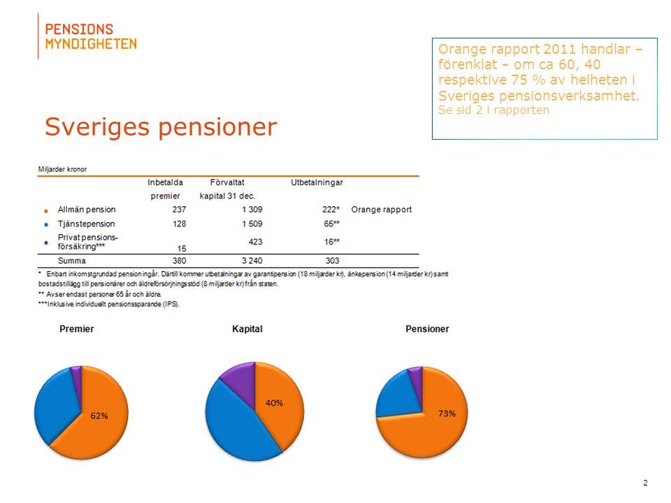 Sveriges pensioner 2 Orange rapport 2011 handlar – förenklat – om ca 60, 40 respektive 75 % av helheten i Sveriges pensionsverksamhet. Se sid 2 i rapp