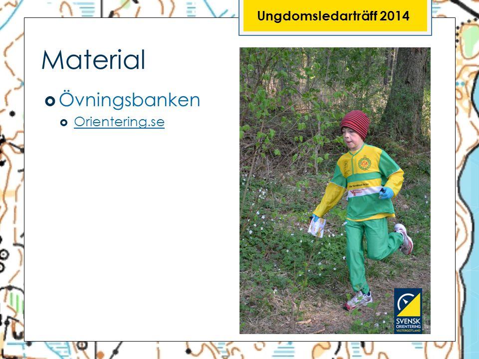 Material  Övningsbanken  Orientering.se Orientering.se Ungdomsledarträff 2014