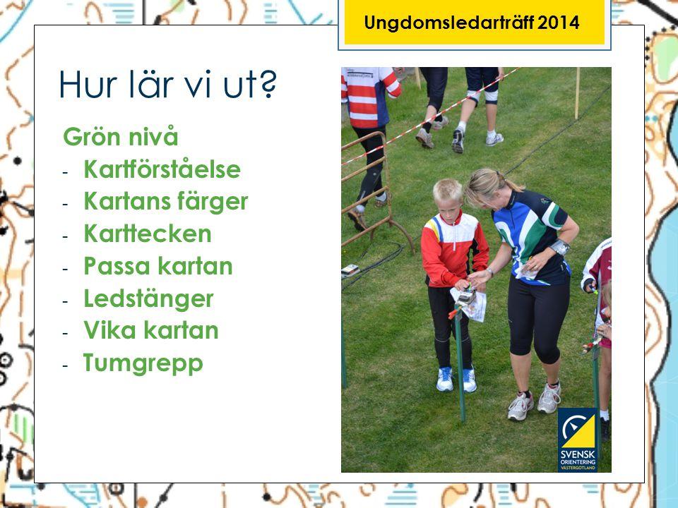 Ungdomsledarträff 2014 Hur lär vi ut? Grön nivå - Kartförståelse - Kartans färger - Karttecken - Passa kartan - Ledstänger - Vika kartan - Tumgrepp