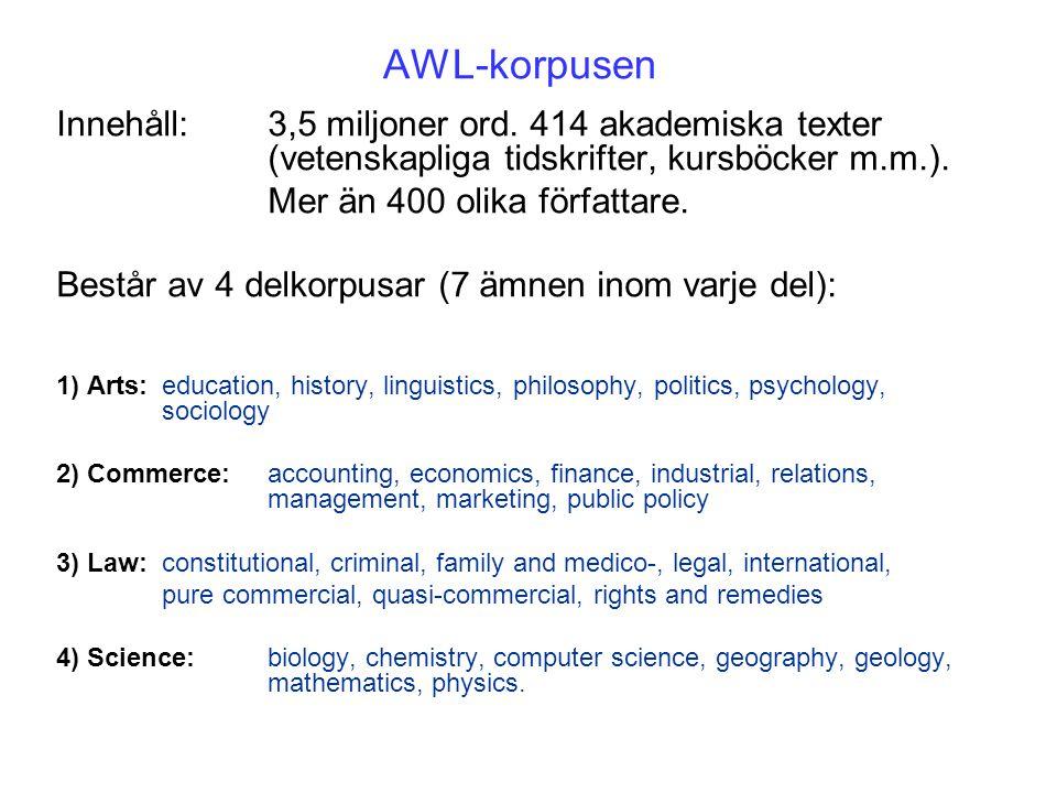 AWL-korpusen Innehåll: 3,5 miljoner ord. 414 akademiska texter (vetenskapliga tidskrifter, kursböcker m.m.). Mer än 400 olika författare. Består av 4