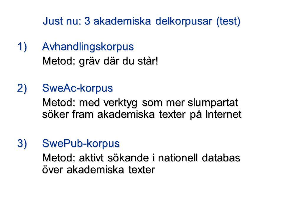 Just nu: 3 akademiska delkorpusar (test) 1)Avhandlingskorpus Metod: gräv där du står! 2)SweAc-korpus Metod: med verktyg som mer slumpartat söker fram