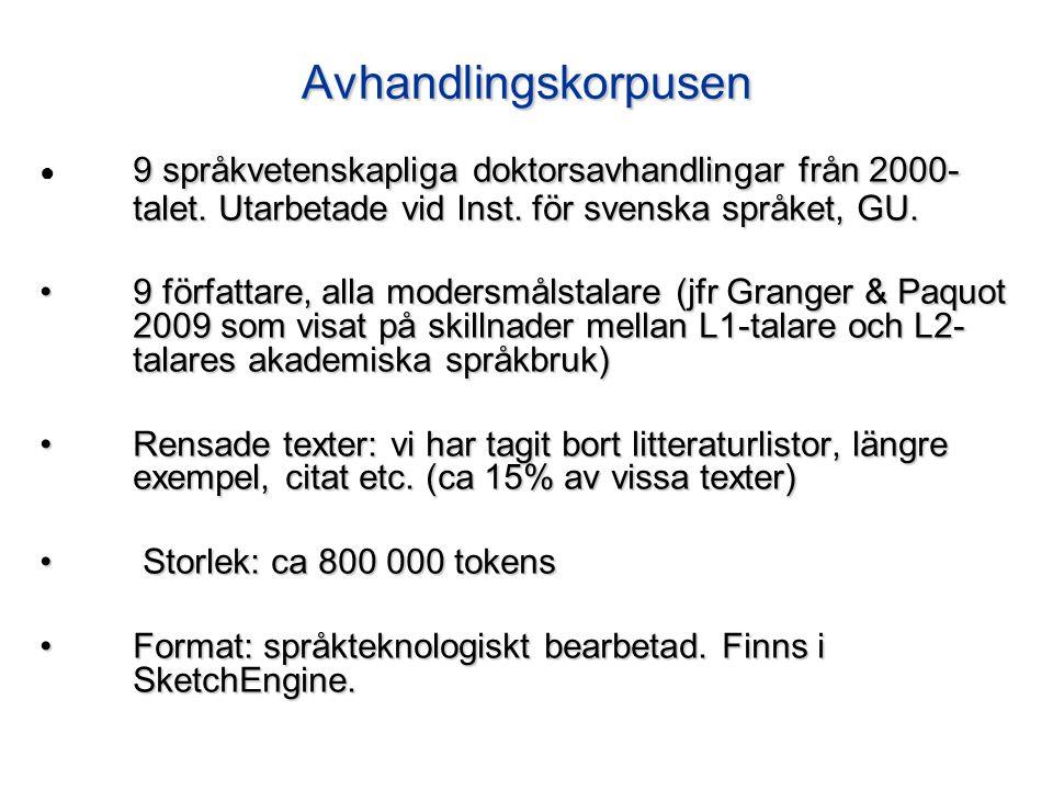 Avhandlingskorpusen 9 språkvetenskapliga doktorsavhandlingar från 2000- talet. Utarbetade vid Inst. för svenska språket, GU. ● 9 språkvetenskapliga do