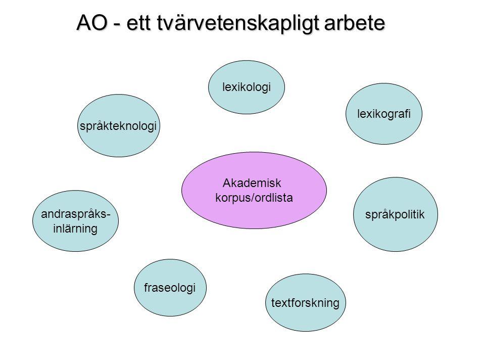 AO - ett tvärvetenskapligt arbete Akademisk korpus/ordlista lexikografi lexikologi fraseologi textforskning andraspråks- inlärning språkteknologi språ