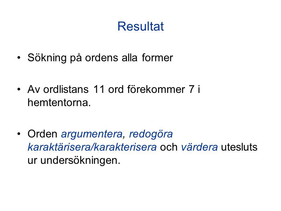 Resultat Sökning på ordens alla former Av ordlistans 11 ord förekommer 7 i hemtentorna. Orden argumentera, redogöra karaktärisera/karakterisera och vä
