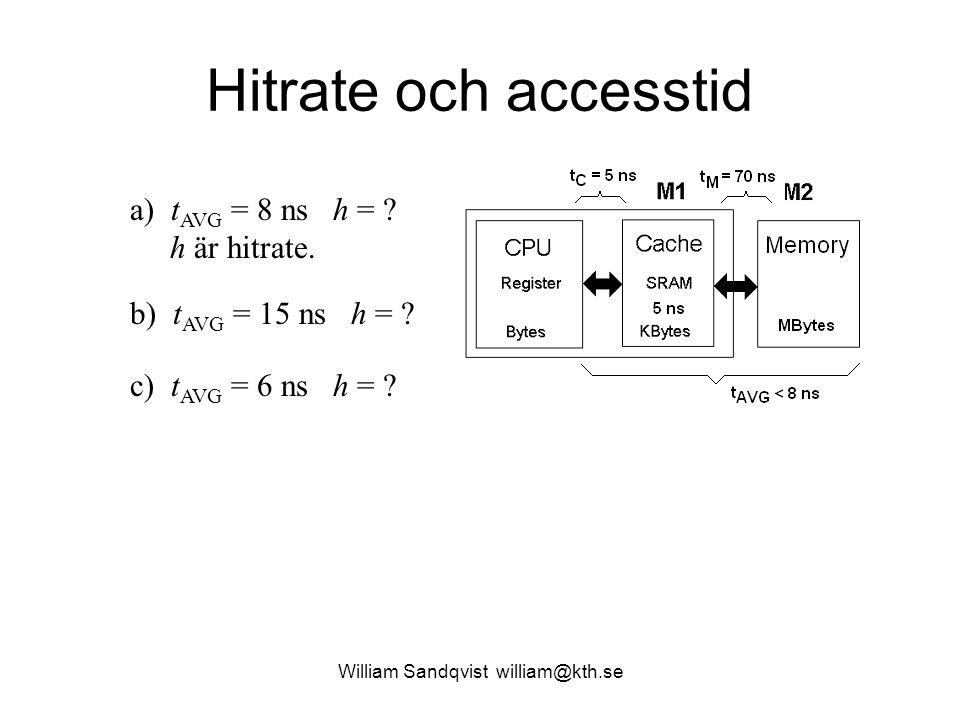 William Sandqvist william@kth.se Hitrate och accesstid a) t AVG = 8 ns h = ? h är hitrate. b) t AVG = 15 ns h = ? c) t AVG = 6 ns h = ?