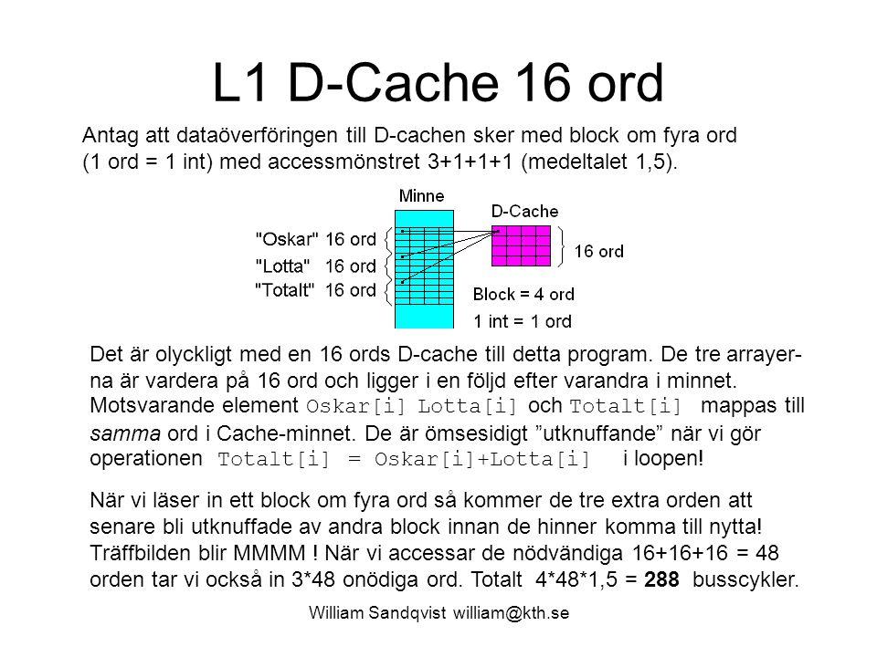 William Sandqvist william@kth.se L1 D-Cache 16 ord Antag att dataöverföringen till D-cachen sker med block om fyra ord (1 ord = 1 int) med accessmönst