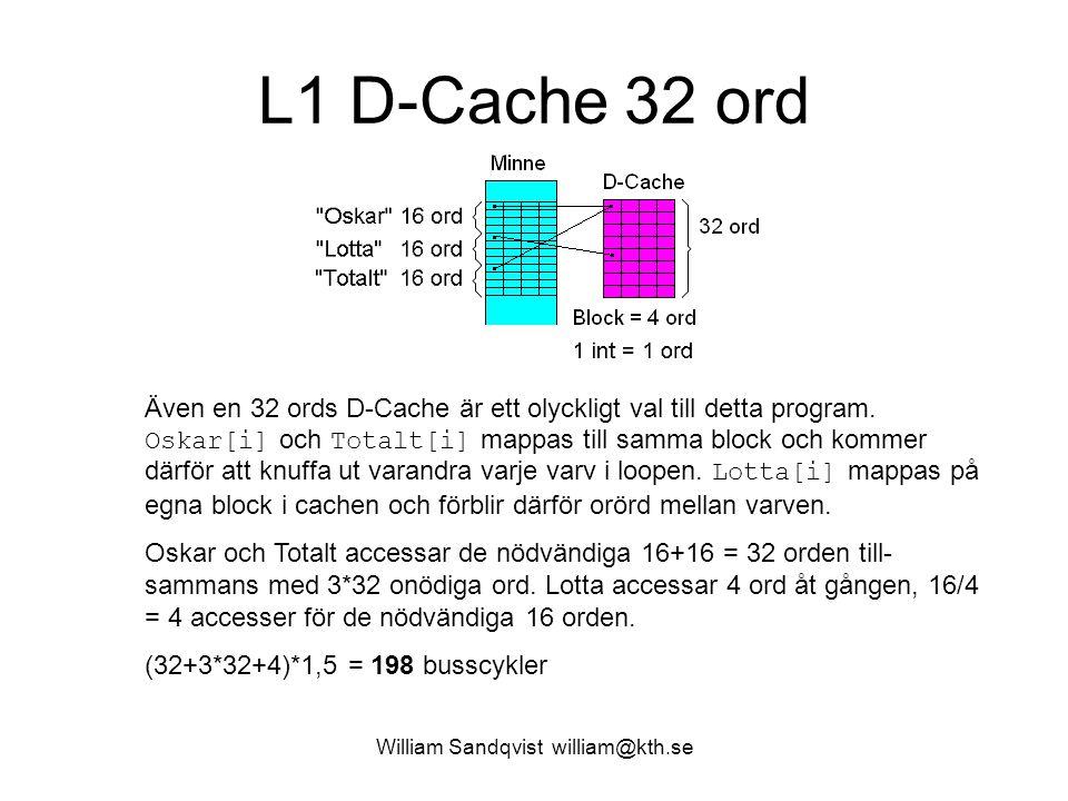 William Sandqvist william@kth.se L1 D-Cache 32 ord Även en 32 ords D-Cache är ett olyckligt val till detta program. Oskar[i] och Totalt[i] mappas till