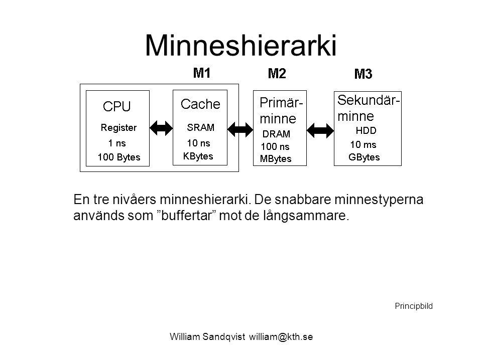 """William Sandqvist william@kth.se Minneshierarki En tre nivåers minneshierarki. De snabbare minnestyperna används som """"buffertar"""" mot de långsammare. P"""