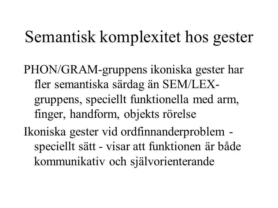 Semantisk komplexitet hos gester PHON/GRAM-gruppens ikoniska gester har fler semantiska särdag än SEM/LEX- gruppens, speciellt funktionella med arm, finger, handform, objekts rörelse Ikoniska gester vid ordfinnanderproblem - speciellt sätt - visar att funktionen är både kommunikativ och självorienterande