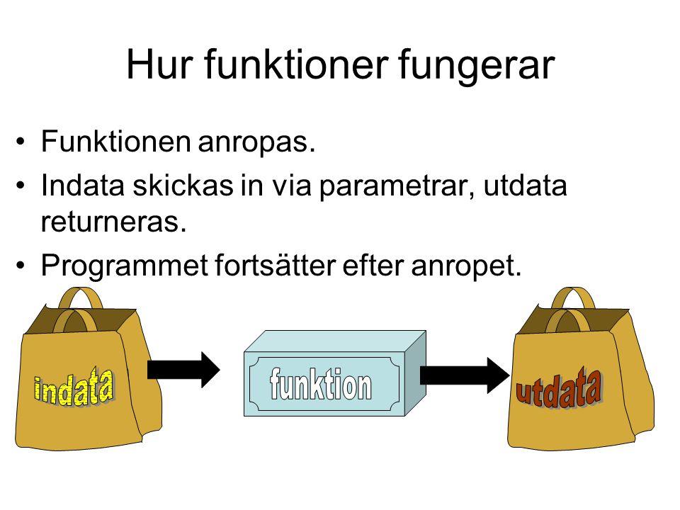 Hur funktioner fungerar Funktionen anropas. Indata skickas in via parametrar, utdata returneras. Programmet fortsätter efter anropet.