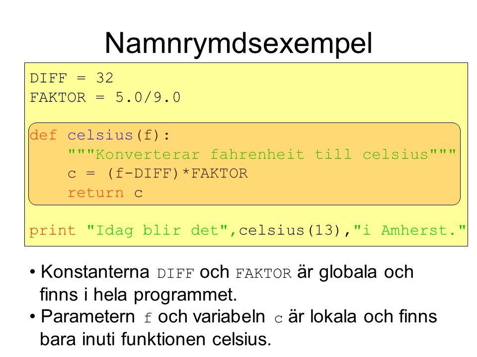 Namnrymdsexempel DIFF = 32 FAKTOR = 5.0/9.0 def celsius(f): Konverterar fahrenheit till celsius c = (f-DIFF)*FAKTOR return c print Idag blir det ,celsius(13), i Amherst. Konstanterna DIFF och FAKTOR är globala och finns i hela programmet.