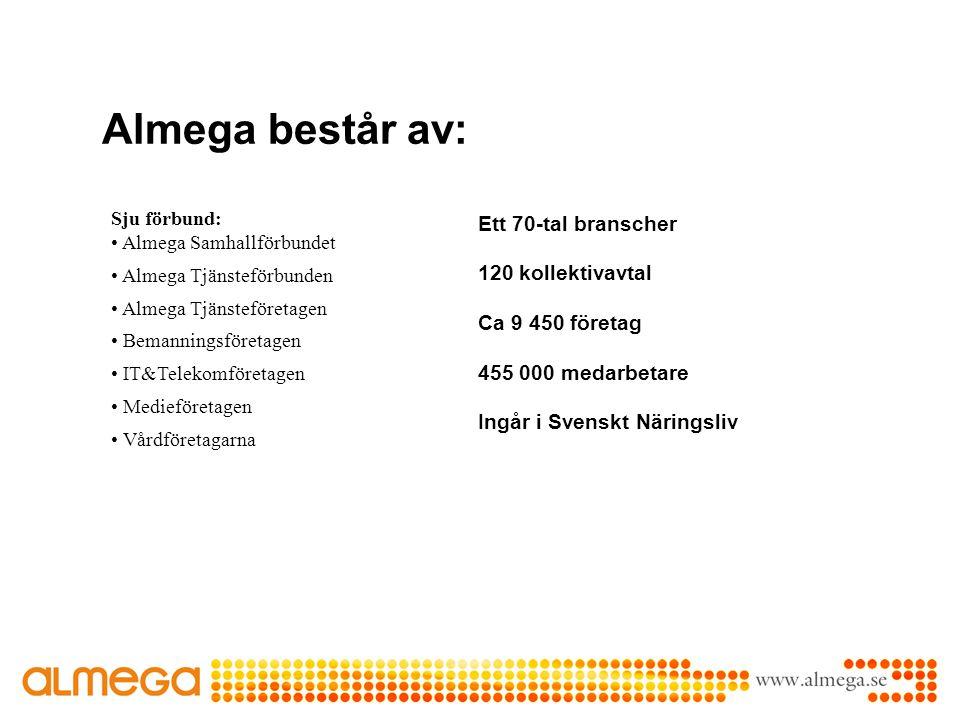 Almega består av: Sju förbund: Almega Samhallförbundet Almega Tjänsteförbunden Almega Tjänsteföretagen Bemanningsföretagen IT&Telekomföretagen Mediefö