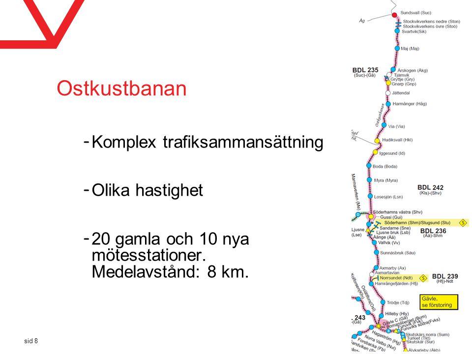 Ostkustbanan –Komplex trafiksammansättning –Olika hastighet –20 gamla och 10 nya mötesstationer.