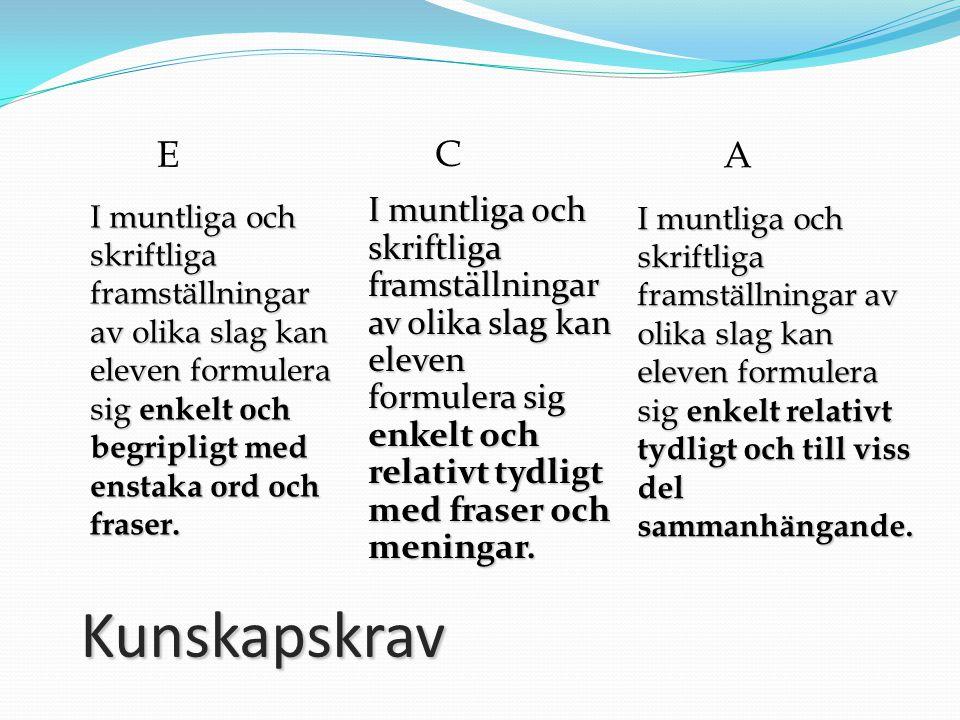 Kunskapskrav I muntliga och skriftliga framställningar av olika slag kan eleven formulera sig enkelt och relativt tydligt med fraser och meningar.