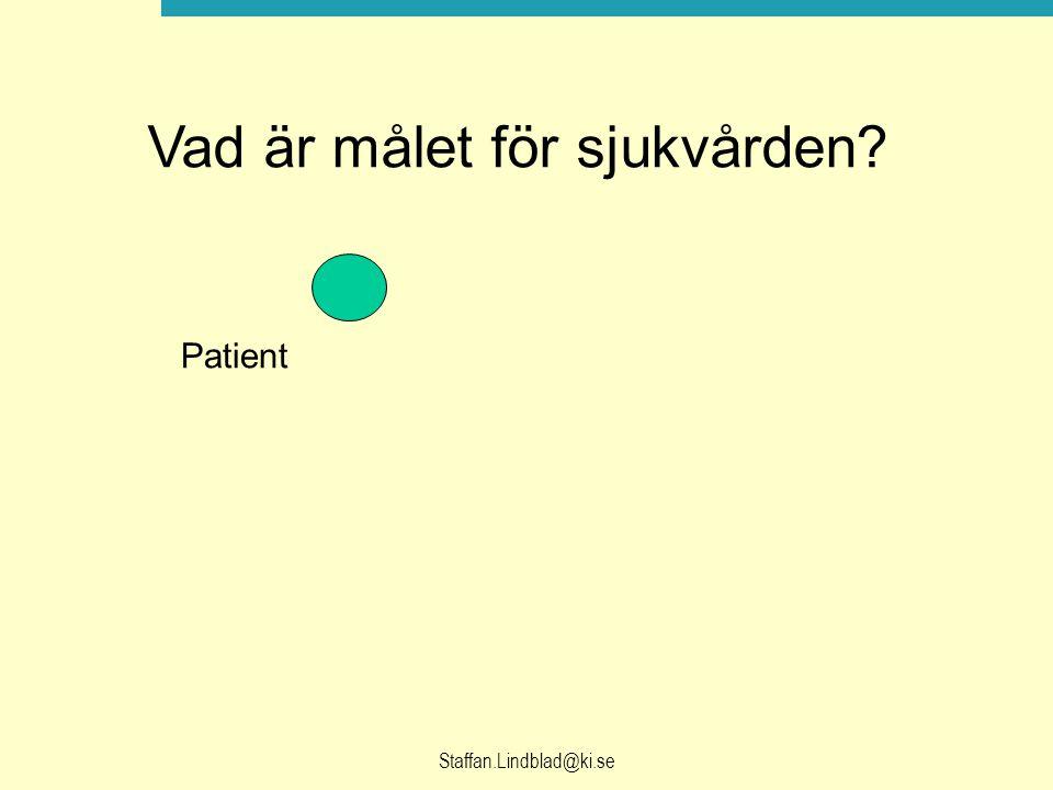 Staffan.Lindblad@ki.se Patient Vad är målet för sjukvården?