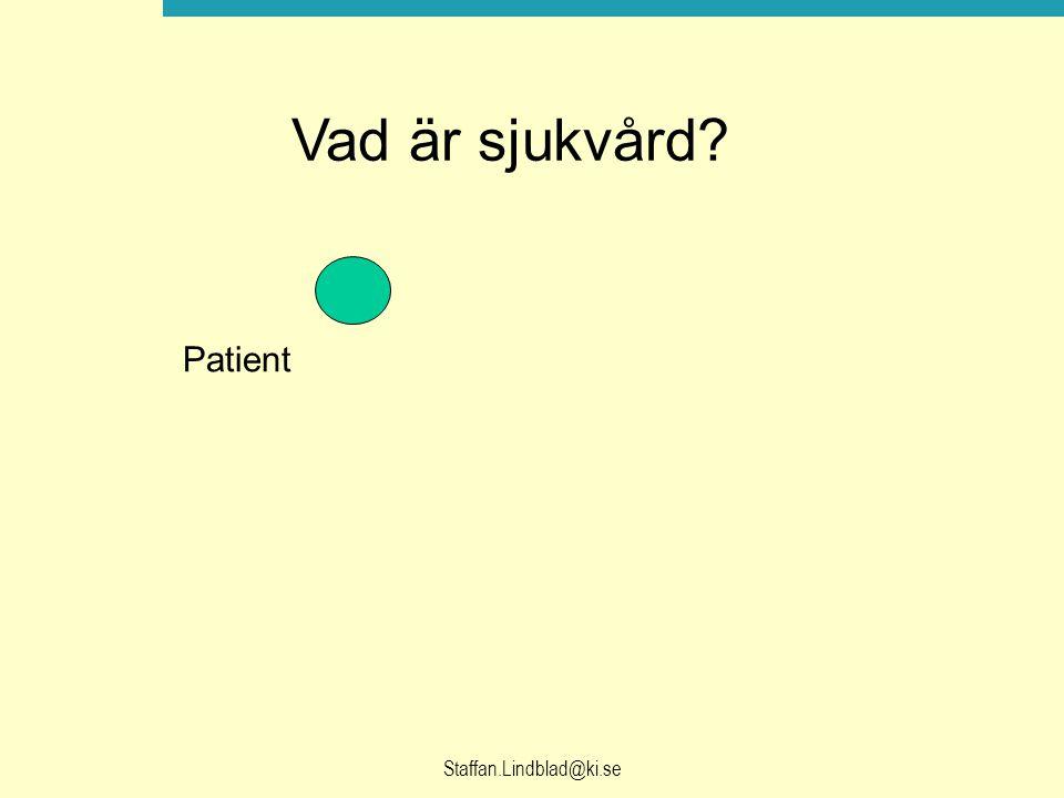 Staffan.Lindblad@ki.se Patient Vårdgivare Vad är sjukvård?