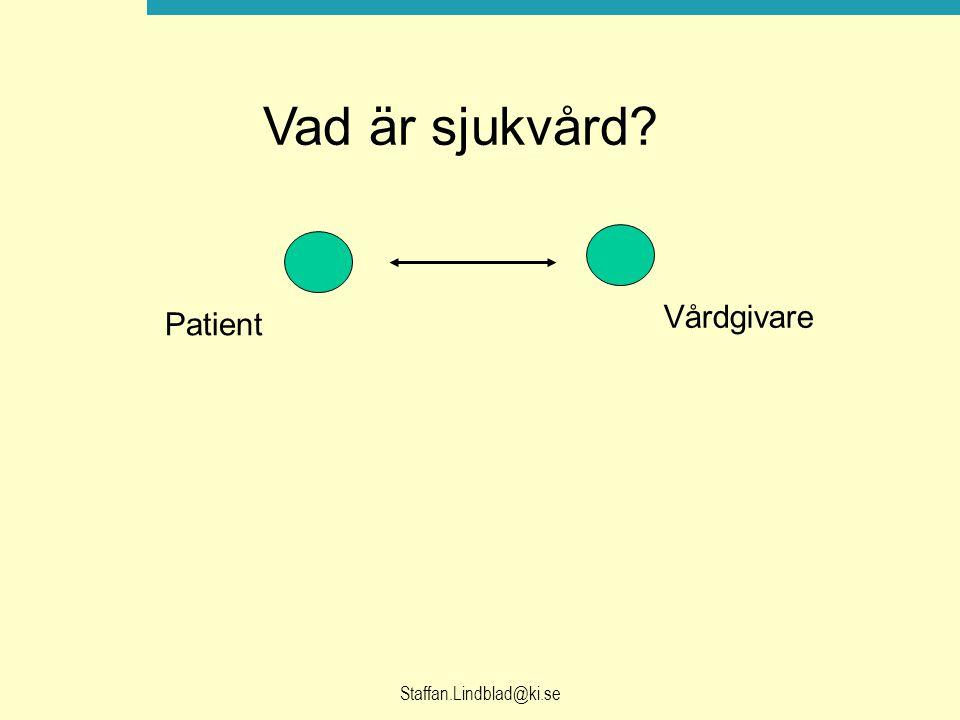 Staffan.Lindblad@ki.se Patient Vårdgivare IS / IT Ingen sjukvård utan minne