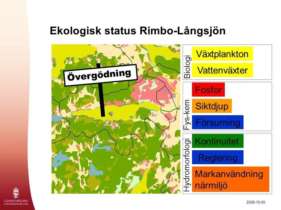 2008-10-09 Ekologisk status Rimbo-Långsjön Växtplankton Vattenväxter Biologi Fosfor Siktdjup Försurning Fys-kem Kontinuitet Reglering Markanvändning n