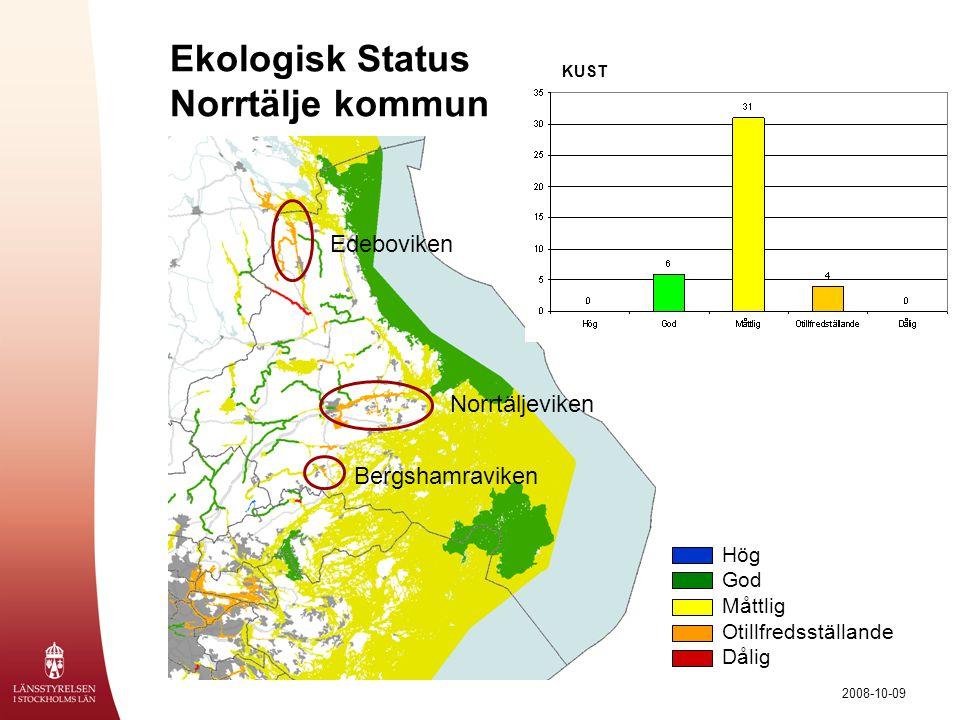 2008-10-09 Ekologisk Status Norrtälje kommun Hög God Måttlig Otillfredsställande Dålig Edeboviken Norrtäljeviken Bergshamraviken KUST