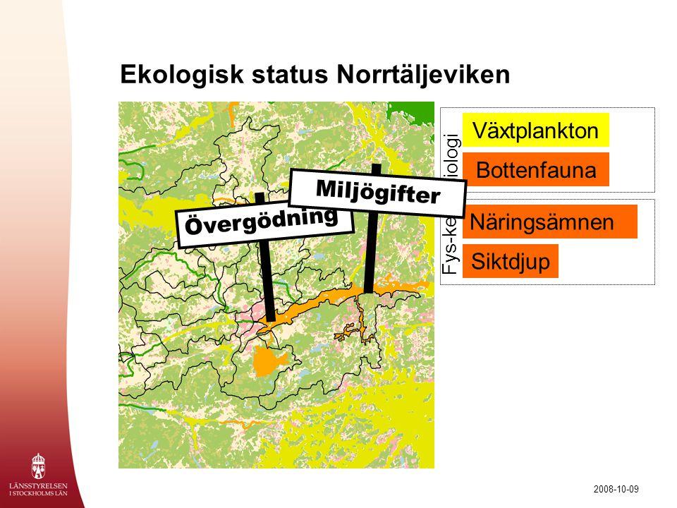 2008-10-09 Miljöproblem Övergödning Artificiella totala vandringshinder