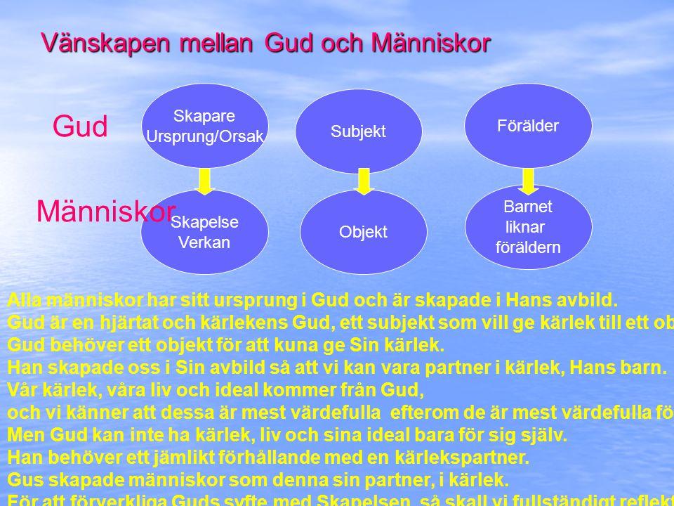 Skapare Ursprung/Orsak Skapelse Verkan Objekt Subjekt Förälder Barnet liknar föräldern Gud Människor Alla människor har sitt ursprung i Gud och är skapade i Hans avbild.